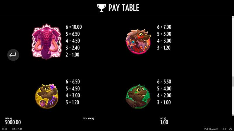 Изображение игрового автомата Pink Elephants 3