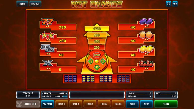 Изображение игрового автомата Hot Chance 3