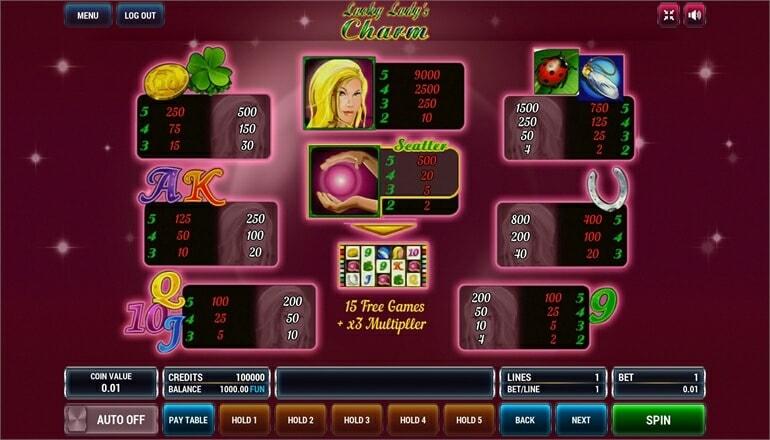 Изображение игрового автомата Lucky Lady's Charm 3